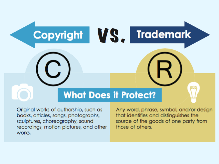 indie comic news, Copyright VS. Trademark and What Does Your Indie Comic Need?, The Indie Comix Dispatch